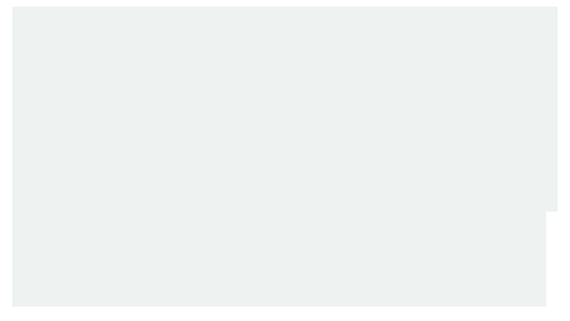 Helsingborg City E-handel